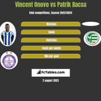 Vincent Onovo vs Patrik Bacsa h2h player stats