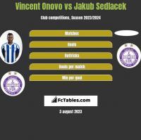 Vincent Onovo vs Jakub Sedlacek h2h player stats