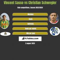 Vincent Sasso vs Christian Schwegler h2h player stats
