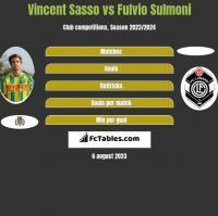 Vincent Sasso vs Fulvio Sulmoni h2h player stats