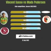 Vincent Sasso vs Mads Pedersen h2h player stats