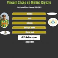 Vincent Sasso vs Mirlind Kryeziu h2h player stats