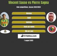 Vincent Sasso vs Pierre Sagna h2h player stats