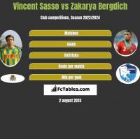 Vincent Sasso vs Zakarya Bergdich h2h player stats