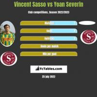 Vincent Sasso vs Yoan Severin h2h player stats
