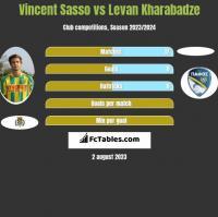 Vincent Sasso vs Levan Kharabadze h2h player stats