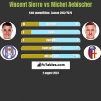 Vincent Sierro vs Michel Aebischer h2h player stats