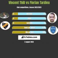 Vincent Thill vs Florian Tardieu h2h player stats
