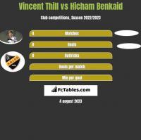 Vincent Thill vs Hicham Benkaid h2h player stats