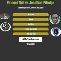Vincent Thill vs Jonathan Pitroipa h2h player stats
