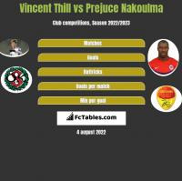 Vincent Thill vs Prejuce Nakoulma h2h player stats