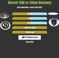 Vincent Thill vs Yohan Demoncy h2h player stats