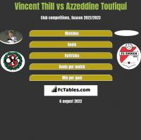Vincent Thill vs Azzeddine Toufiqui h2h player stats