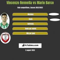 Vincenzo Rennella vs Mario Barco h2h player stats