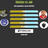 Vinicius vs Jair h2h player stats