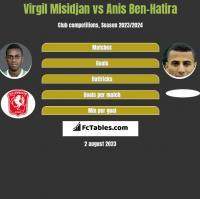 Virgil Misidjan vs Anis Ben-Hatira h2h player stats