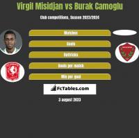 Virgil Misidjan vs Burak Camoglu h2h player stats