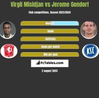 Virgil Misidjan vs Jerome Gondorf h2h player stats