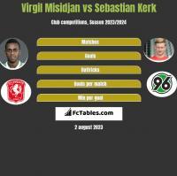 Virgil Misidjan vs Sebastian Kerk h2h player stats