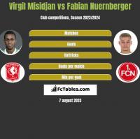 Virgil Misidjan vs Fabian Nuernberger h2h player stats
