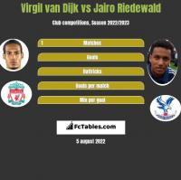 Virgil van Dijk vs Jairo Riedewald h2h player stats