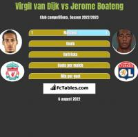 Virgil van Dijk vs Jerome Boateng h2h player stats