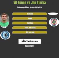 Vit Benes vs Jan Sterba h2h player stats