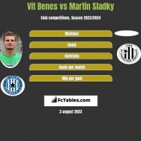 Vit Benes vs Martin Sladky h2h player stats