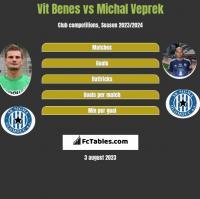 Vit Benes vs Michal Veprek h2h player stats