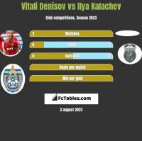 Vitali Denisov vs Ilya Kalachev h2h player stats
