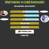 Vitali Fedotov vs Irakli Kvekveskiri h2h player stats
