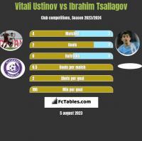 Vitali Ustinov vs Ibrahim Tsallagov h2h player stats