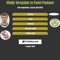 Vitaliy Vernydub vs Pavel Pashaev h2h player stats