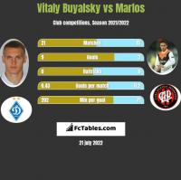 Vitaly Buyalsky vs Marlos h2h player stats