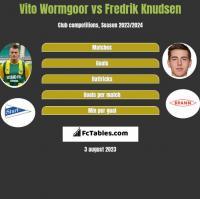 Vito Wormgoor vs Fredrik Knudsen h2h player stats
