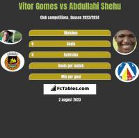 Vitor Gomes vs Abdullahi Shehu h2h player stats