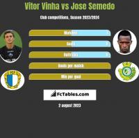 Vitor Vinha vs Jose Semedo h2h player stats