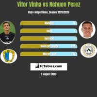 Vitor Vinha vs Nehuen Perez h2h player stats