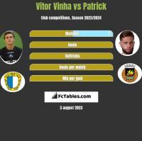 Vitor Vinha vs Patrick h2h player stats