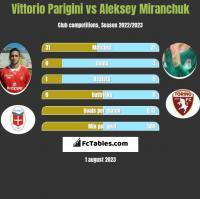 Vittorio Parigini vs Aleksiej Miranczuk h2h player stats