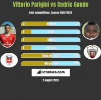 Vittorio Parigini vs Cedric Gondo h2h player stats