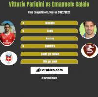 Vittorio Parigini vs Emanuele Calaio h2h player stats