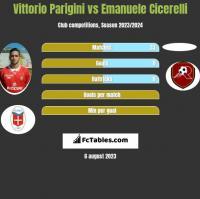 Vittorio Parigini vs Emanuele Cicerelli h2h player stats