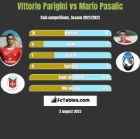 Vittorio Parigini vs Mario Pasalic h2h player stats