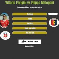 Vittorio Parigini vs Filippo Melegoni h2h player stats