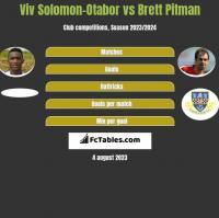 Viv Solomon-Otabor vs Brett Pitman h2h player stats