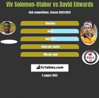 Viv Solomon-Otabor vs David Edwards h2h player stats