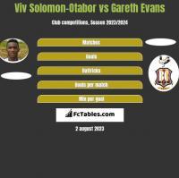 Viv Solomon-Otabor vs Gareth Evans h2h player stats