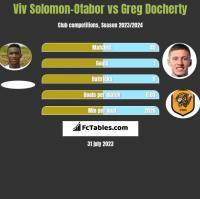 Viv Solomon-Otabor vs Greg Docherty h2h player stats