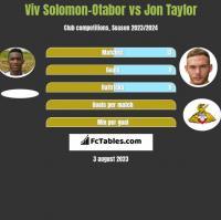 Viv Solomon-Otabor vs Jon Taylor h2h player stats